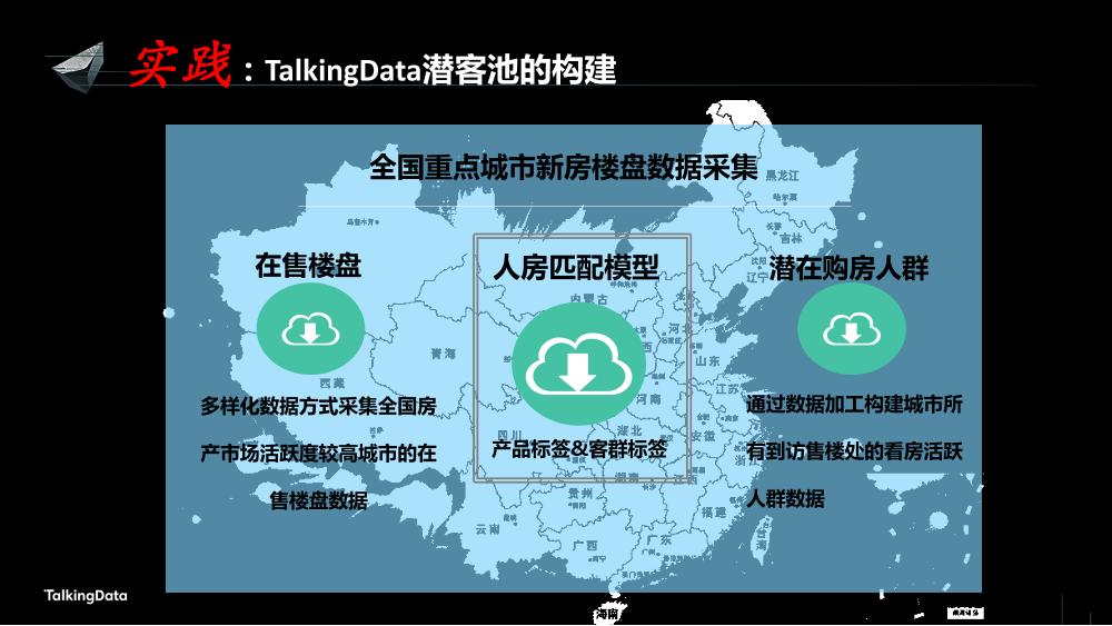 /【T112017-新消费分会场】持续变革的地产行业大数据征途-8