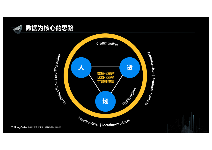 /【T112017-新消费分会场】数据成为新消费的胜负手-10