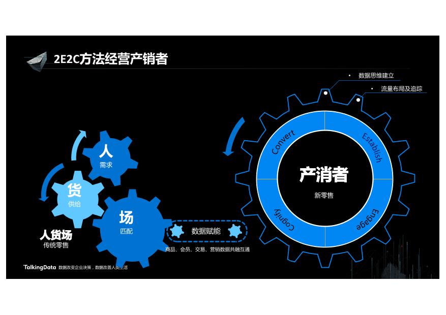 /【T112017-新消费分会场】数据成为新消费的胜负手-12