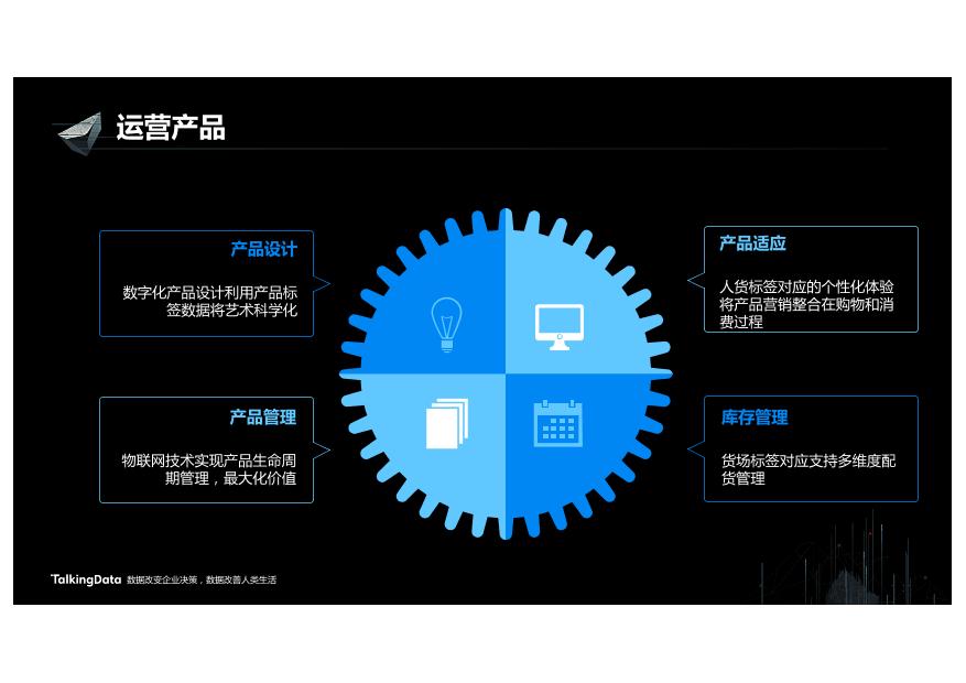/【T112017-新消费分会场】数据成为新消费的胜负手-16