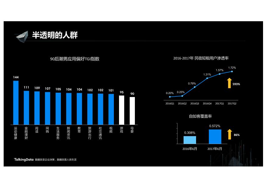 /【T112017-新消费分会场】数据成为新消费的胜负手-5