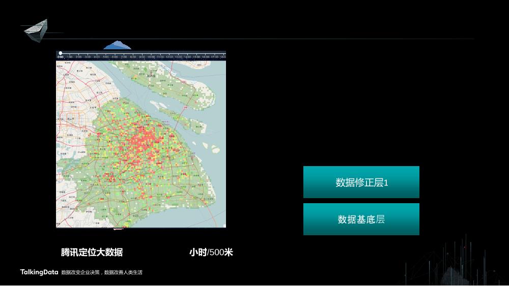 /【T112017-智慧城市与政府治理分会场】上海这座城市到底有多少人-9