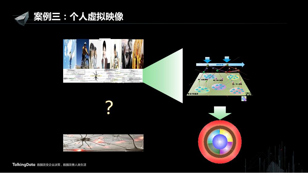 /【T112017-智慧城市与政府治理分会场】以虚拟映像构建融合服务-11