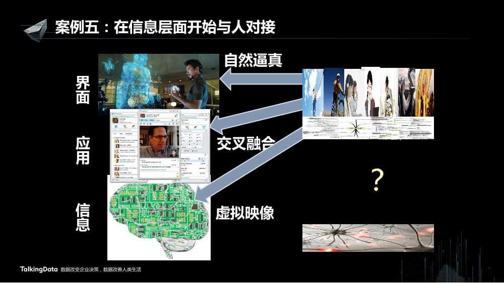 /【T112017-智慧城市与政府治理分会场】以虚拟映像构建融合服务-13
