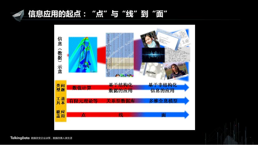 /【T112017-智慧城市与政府治理分会场】以虚拟映像构建融合服务-5