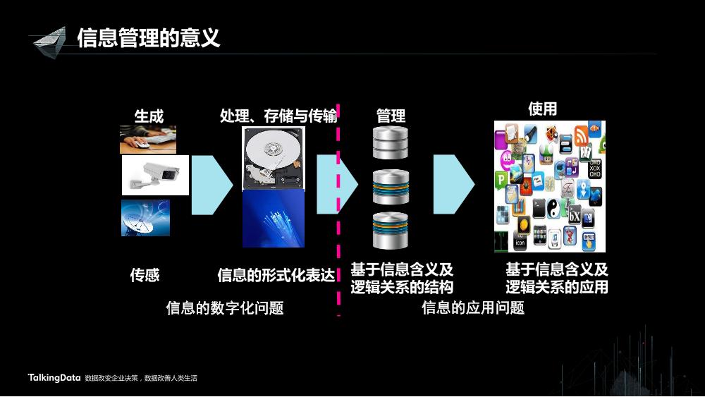 /【T112017-智慧城市与政府治理分会场】以虚拟映像构建融合服务-7