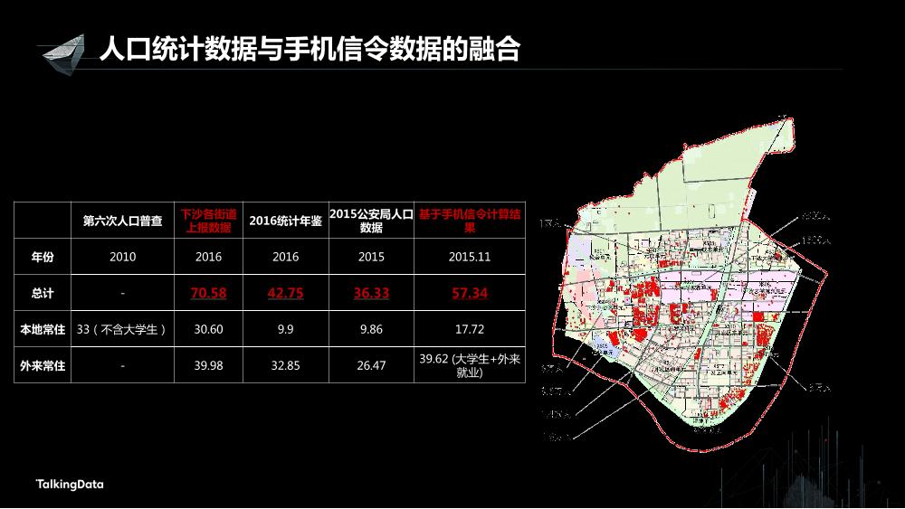 /【T112017-智慧城市与政府治理分会场】多源位置大数据融合技术应用-13