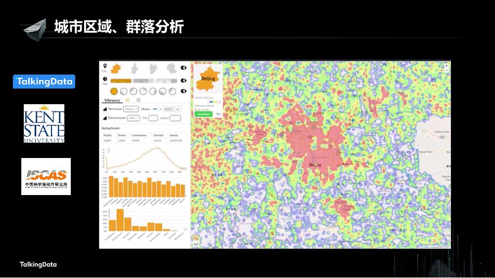/【T112017-智慧城市与政府治理分会场】用大数据重新认识城市-3