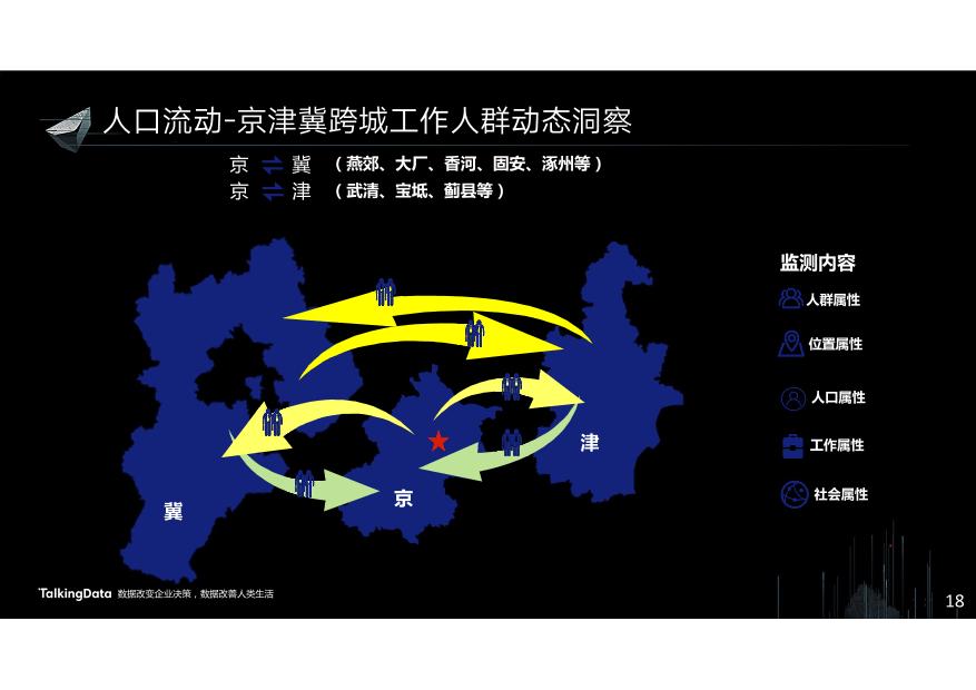 /【T112017-智慧城市与政府治理分会场】10亿大数据助推都市治理-18