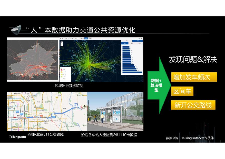 /【T112017-智慧城市与政府治理分会场】10亿大数据助推都市治理-20