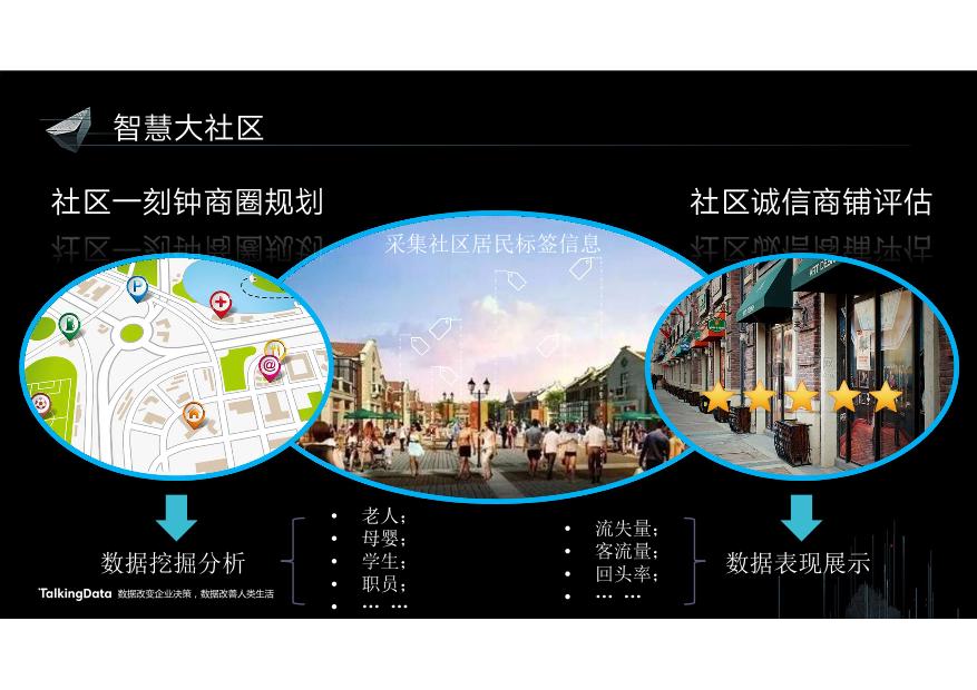 /【T112017-智慧城市与政府治理分会场】10亿大数据助推都市治理-24