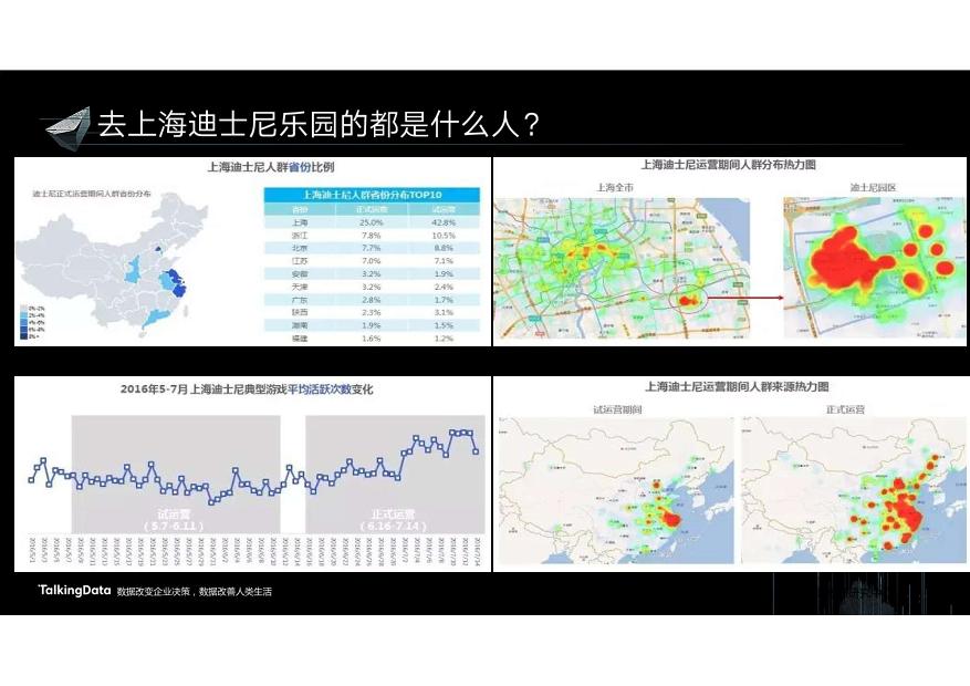 /【T112017-智慧城市与政府治理分会场】10亿大数据助推都市治理-27