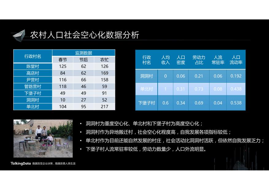 /【T112017-智慧城市与政府治理分会场】10亿大数据助推都市治理-28