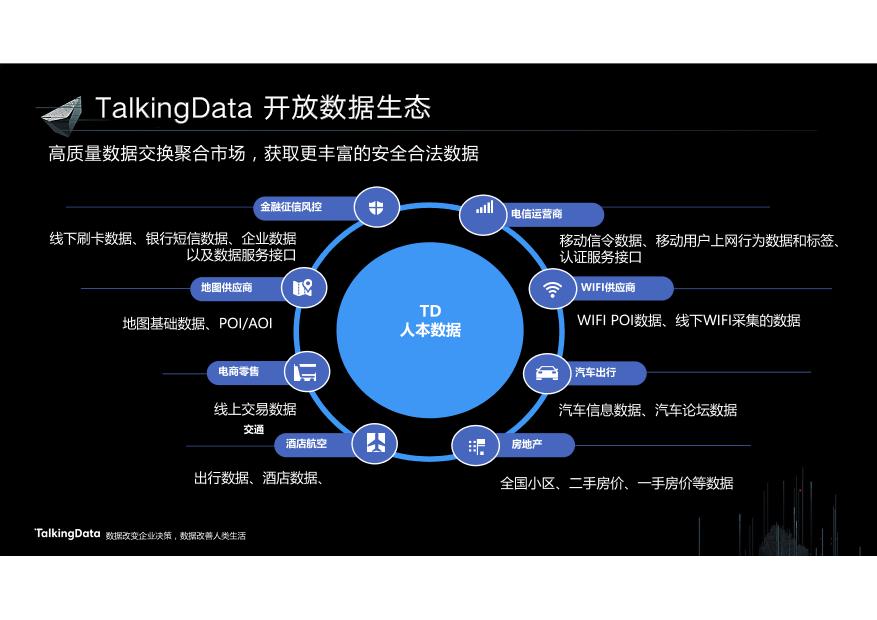 /【T112017-智慧城市与政府治理分会场】10亿大数据助推都市治理-7