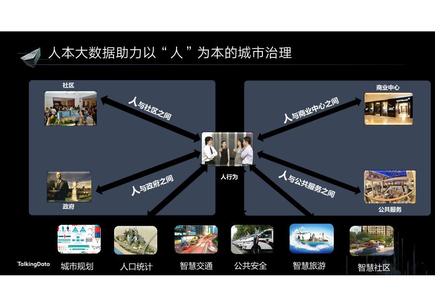 /【T112017-智慧城市与政府治理分会场】10亿大数据助推都市治理-8