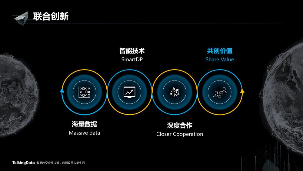 /【T112017-智能数据峰会】数据共创价值Part1-2