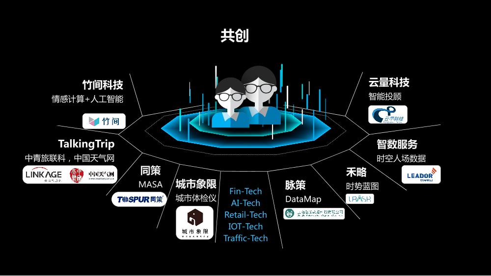 /【T112017-智能数据峰会】数据共创价值Part1-5
