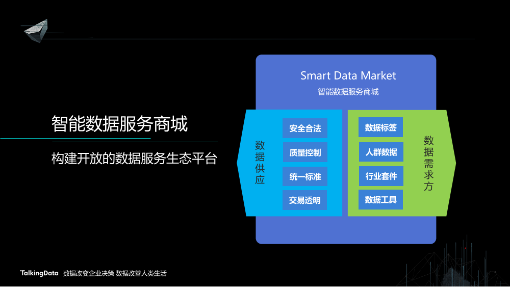 /【T112017-智能数据峰会】数据共创价值Part3-24