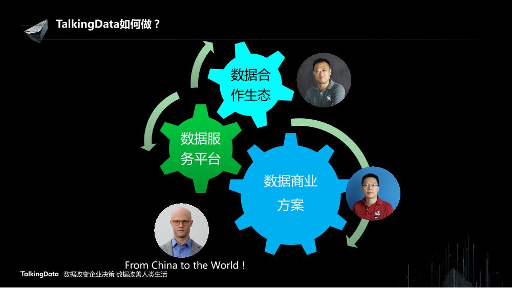 /【T112017-智能数据峰会】数据共创价值Part3-3