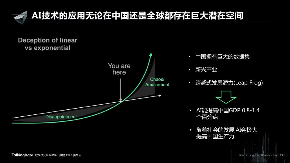 /【T112017-智能数据峰会】新一代创新-如何利用全球领先的AI技术赋能商业成功-2