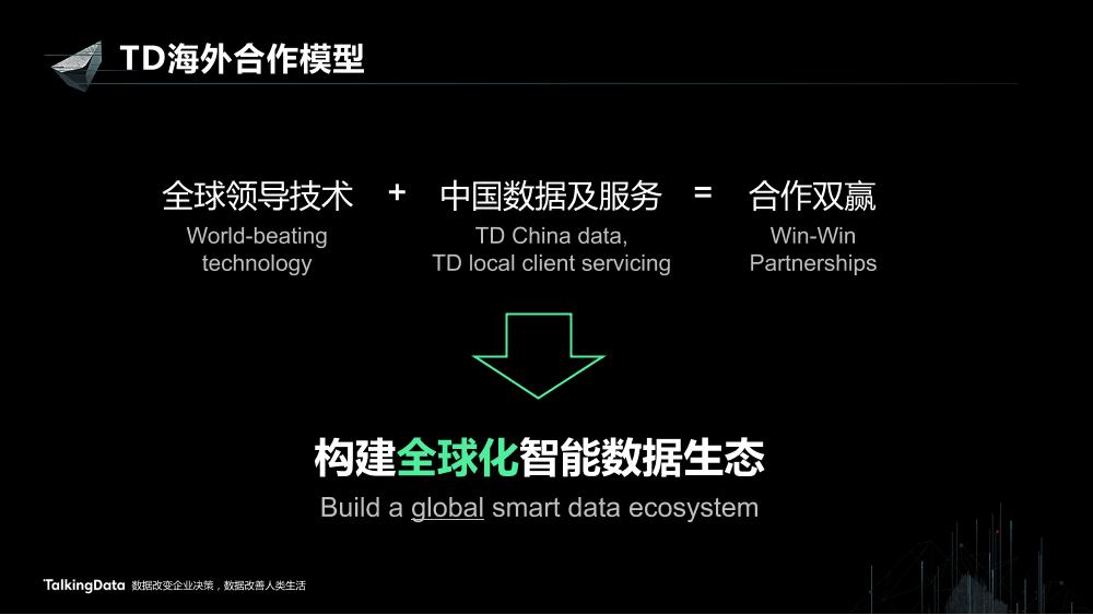 /【T112017-智能数据峰会】新一代创新-如何利用全球领先的AI技术赋能商业成功-6