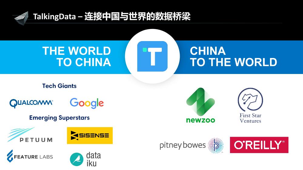/【T112017-智能数据峰会】新一代创新-如何利用全球领先的AI技术赋能商业成功-7