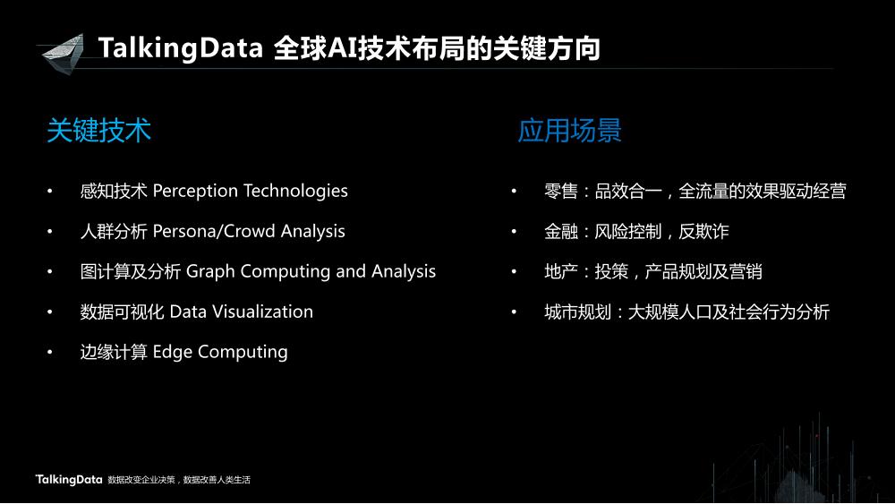 /【T112017-智能数据峰会】新一代创新-如何利用全球领先的AI技术赋能商业成功-8