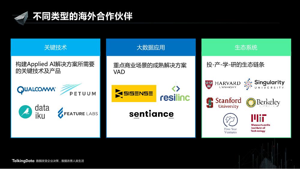 /【T112017-智能数据峰会】新一代创新-如何利用全球领先的AI技术赋能商业成功-9