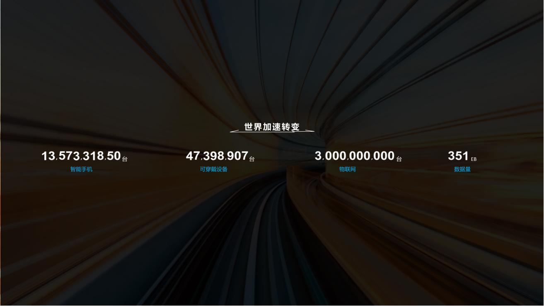 /【T112017-智能数据峰会】知机识变有唐之盛-2