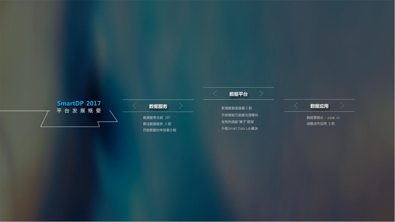 /【T112017-智能数据峰会】知机识变有唐之盛-30