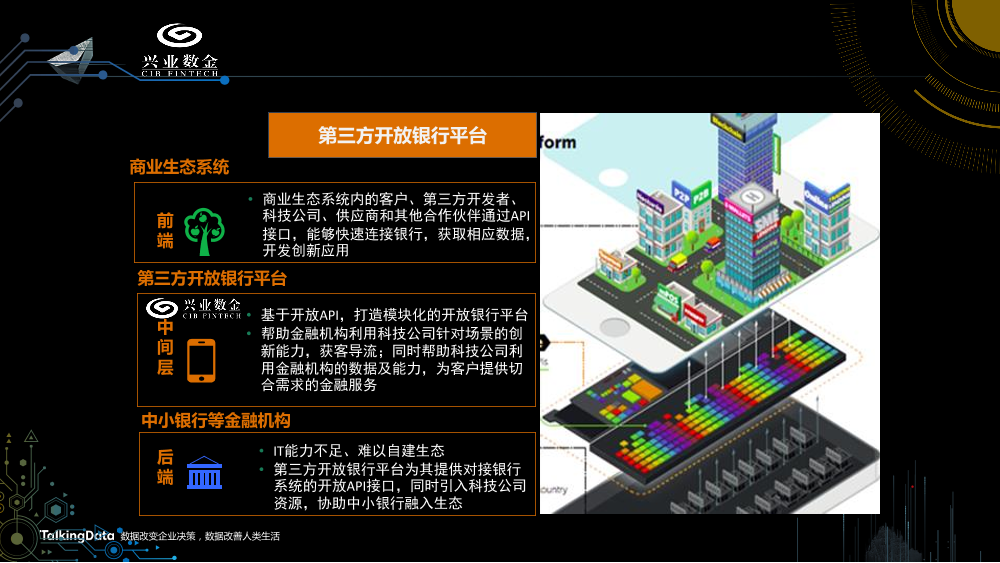 /【T112017-智能金融分会场】中小金融机构智能数据应用发展趋势-13