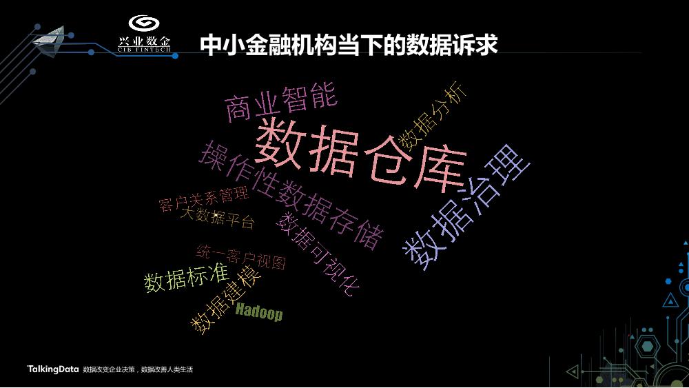 /【T112017-智能金融分会场】中小金融机构智能数据应用发展趋势-6