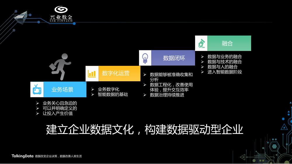/【T112017-智能金融分会场】中小金融机构智能数据应用发展趋势-9