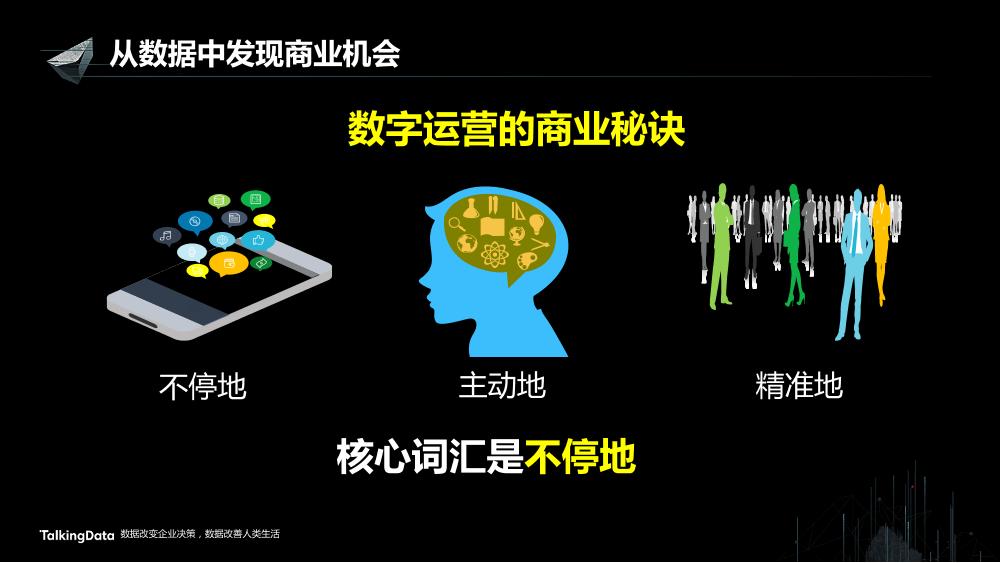 /【T112017-智能金融分会场】从数据中发现商业机会-10