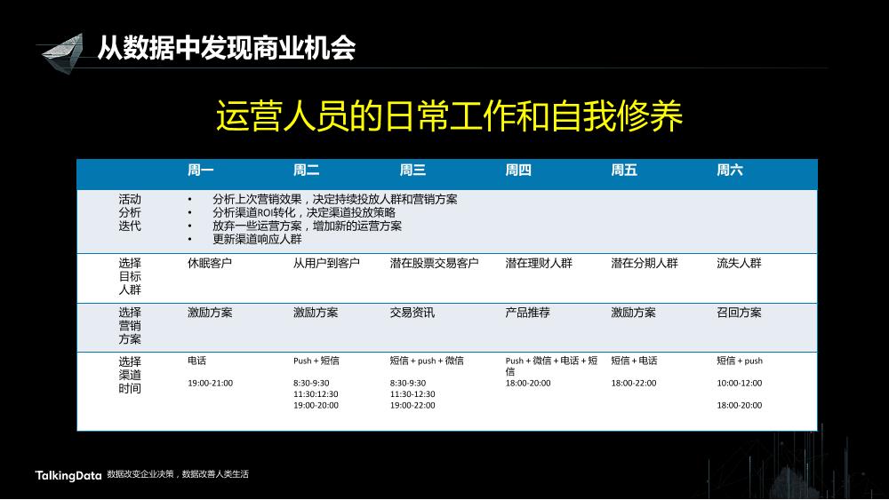 /【T112017-智能金融分会场】从数据中发现商业机会-11