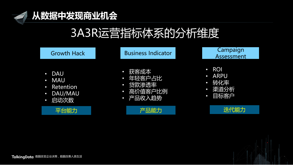 /【T112017-智能金融分会场】从数据中发现商业机会-6
