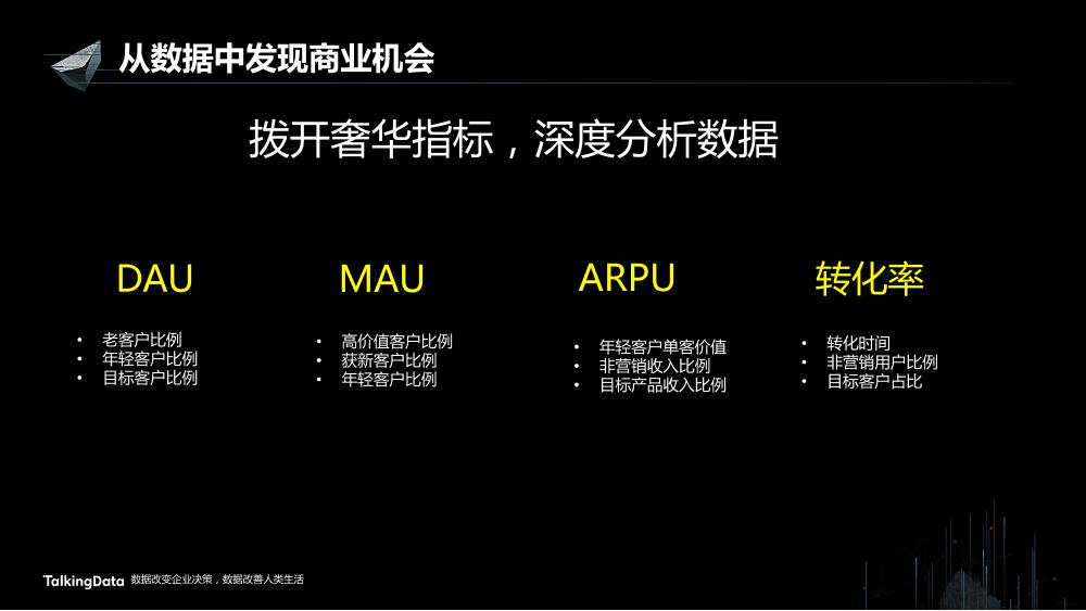/【T112017-智能金融分会场】从数据中发现商业机会-7