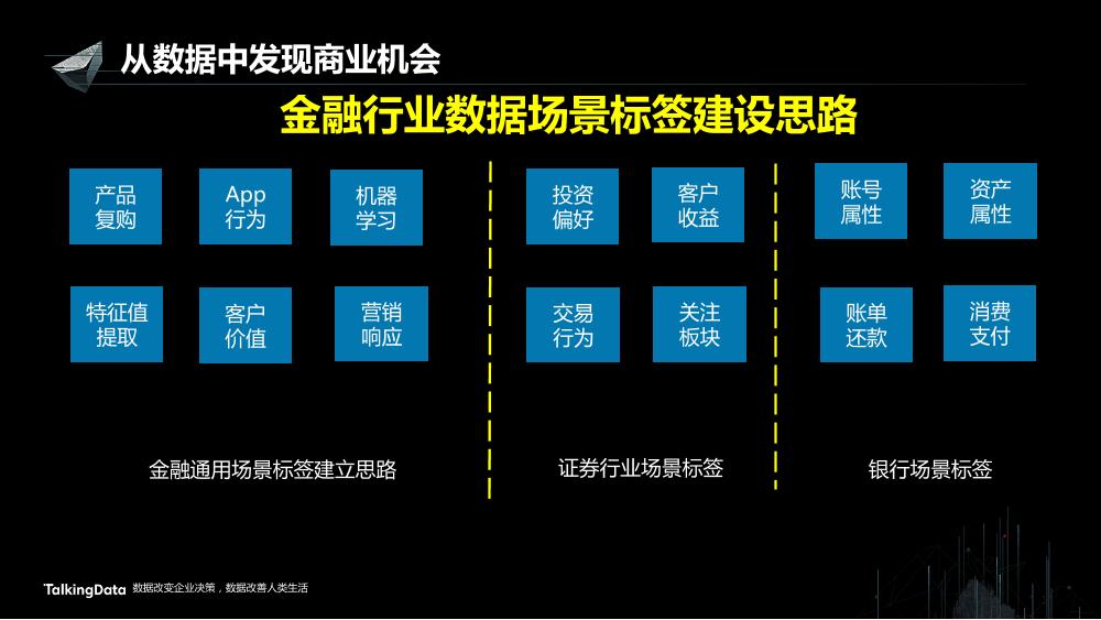 /【T112017-智能金融分会场】从数据中发现商业机会-9