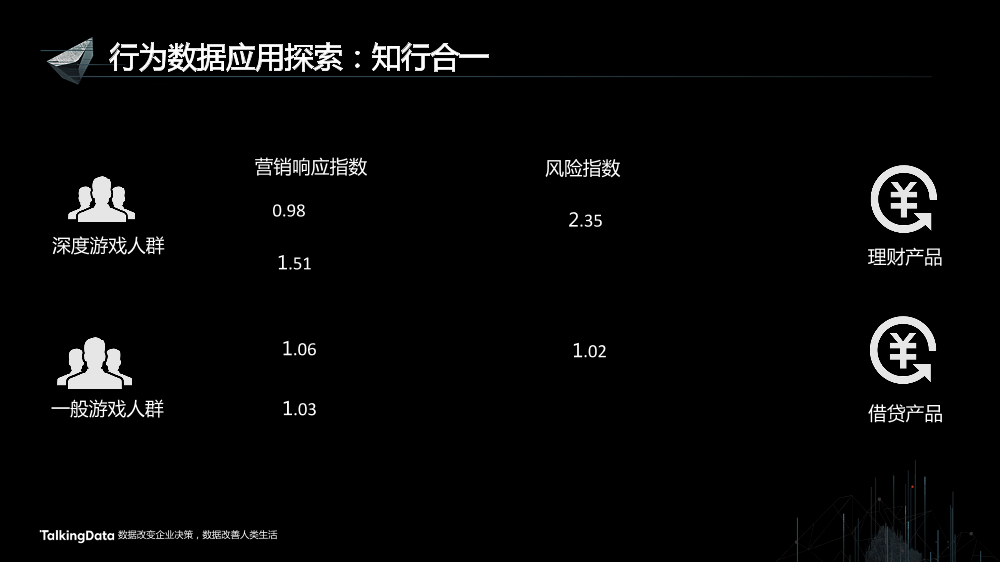 /【T112017-智能金融分会场】用户行为大数据助力金融风险管理-11