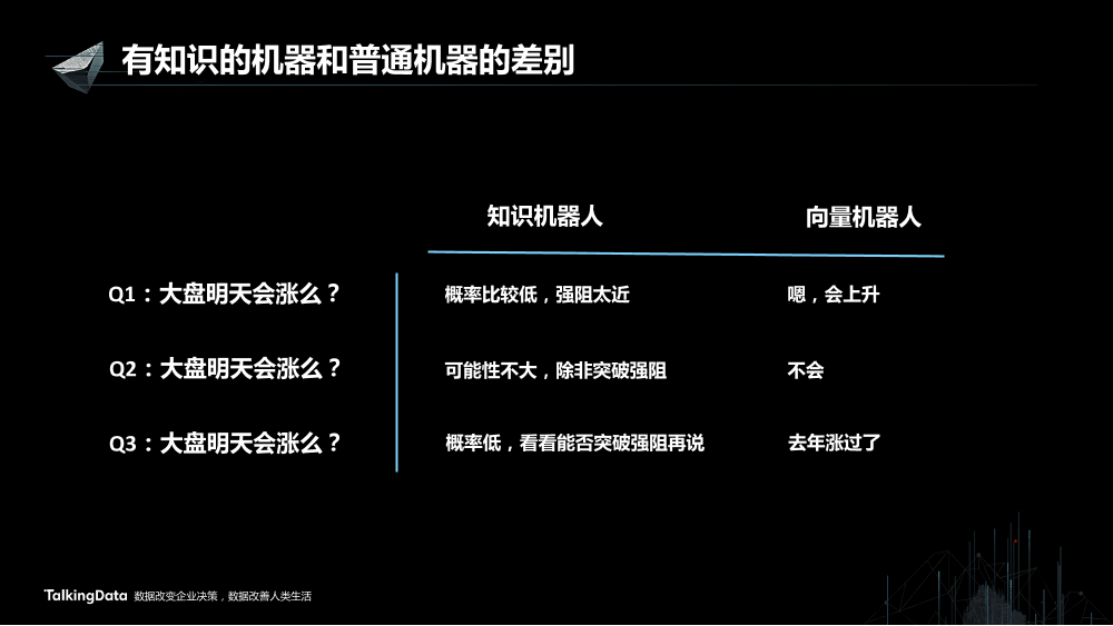 /【T112017-智能金融分会场】知识赋予金融智能思考力-2