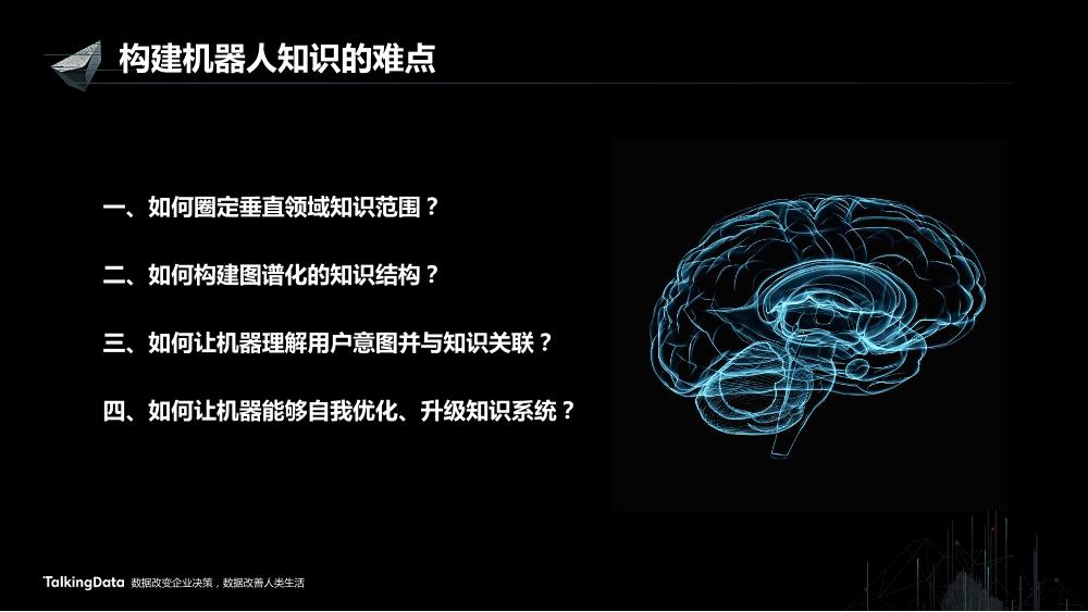 /【T112017-智能金融分会场】知识赋予金融智能思考力-4