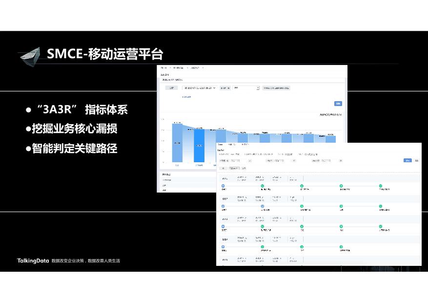/【T112017-智能金融分会场】营销闭环驱动业务增长-12