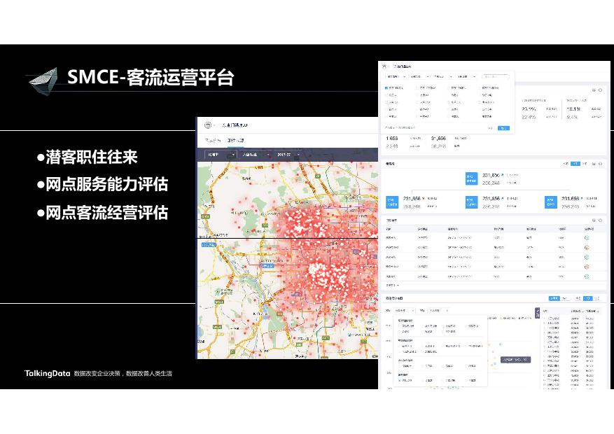 /【T112017-智能金融分会场】营销闭环驱动业务增长-13