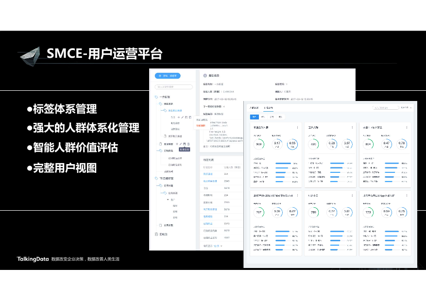 /【T112017-智能金融分会场】营销闭环驱动业务增长-15