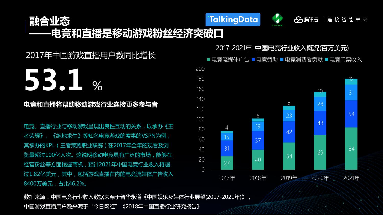 中国移动游戏行业趋势报告_1527559577212-11