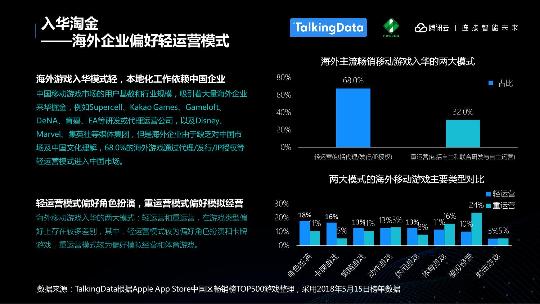 中国移动游戏行业趋势报告_1527559577212-15