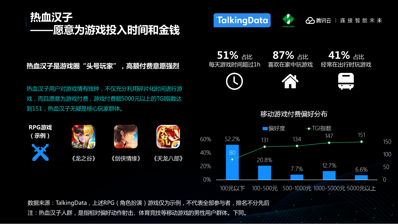 中国移动游戏行业趋势报告_1527559577212-17