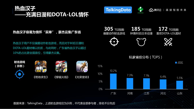 中国移动游戏行业趋势报告_1527559577212-18