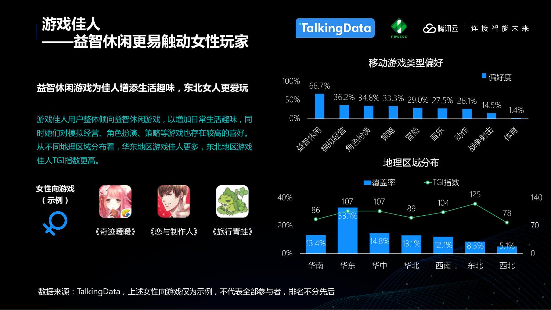 中国移动游戏行业趋势报告_1527559577212-20