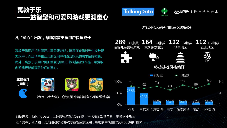 中国移动游戏行业趋势报告_1527559577212-21